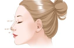 鼻综合后多久可以化妆 鼻综合术后四周内千万不能化妆